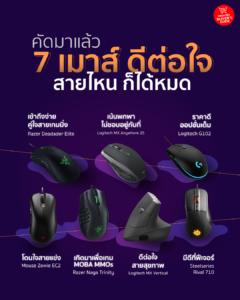 The  Best Mouse  2021 ถูกใจ ไม่ว่าจะสายไหน