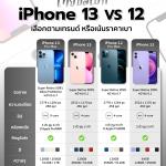 BYG-IPHONE13